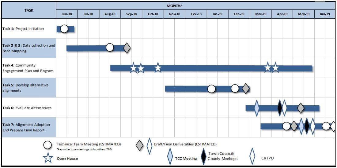 NS Pkwy Updated Schedule
